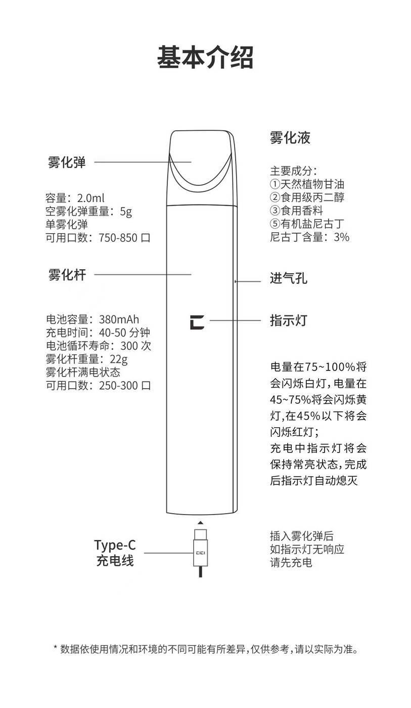 CICI小橘电子烟产品介绍-文章实验基地
